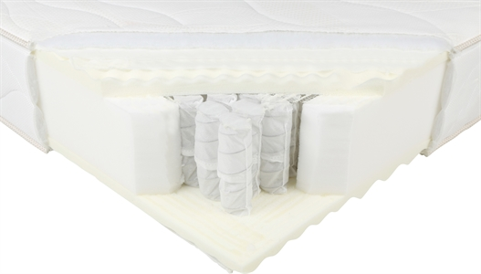 SELECT BY BETER BED GOLD POCKET FOAM